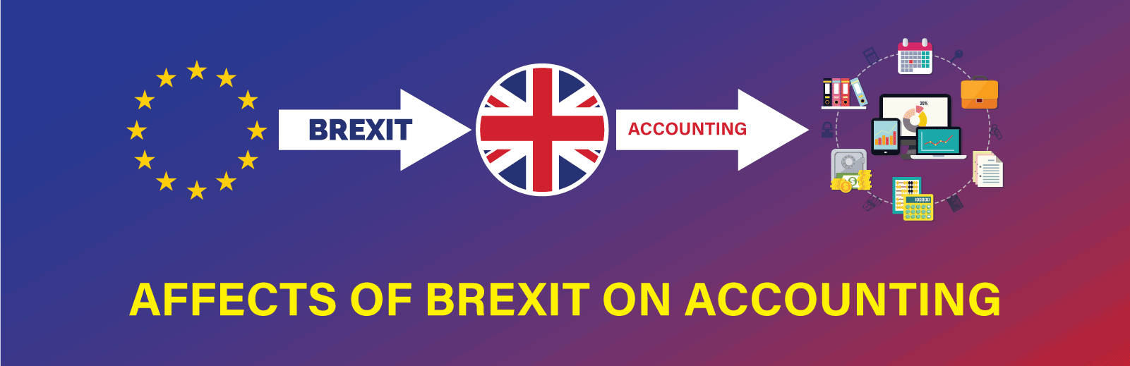 Brexit and Accounting 2019 July