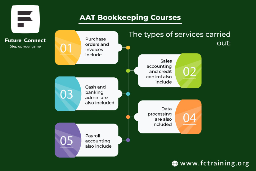 AAT Bookkeeping Courses